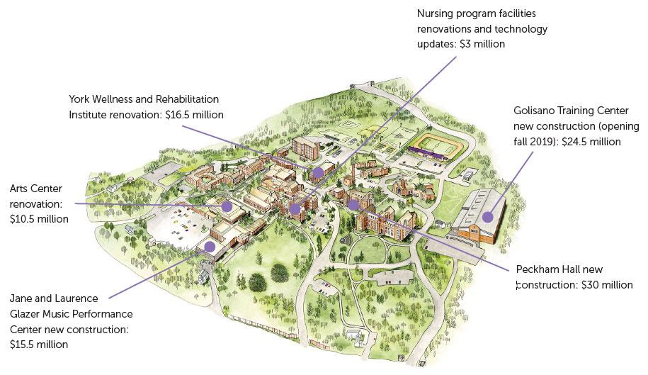 nazareth college campus map Www Naz Edu Naz 2020 Strategic Plan nazareth college campus map